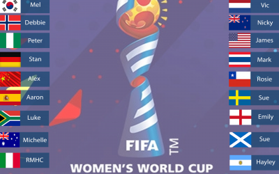 Women's World Cup 2019 Staff Sweepstake