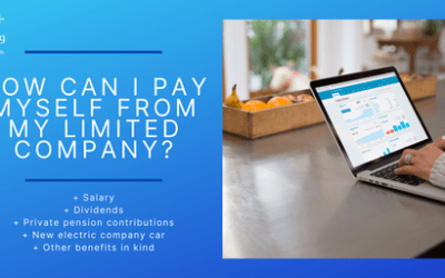 How can I pay myself from my Limited company?